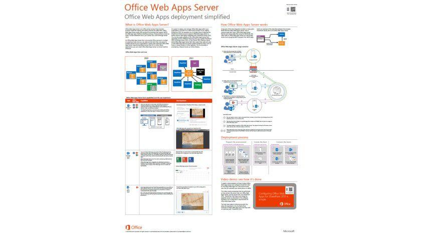 Auf einen Blick: Microsoft stellt zum Office Web Apps Server ein Poster zum Download zur Verfügung.