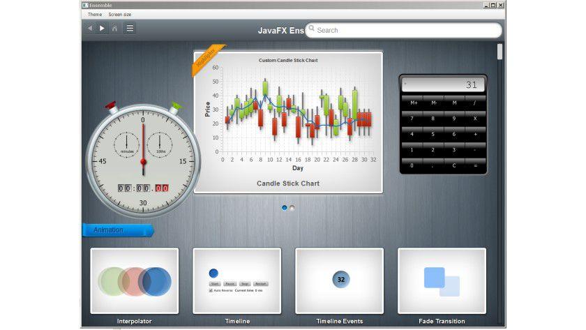 JavaFX wird auch Komponenten zur Darstellung von Business-Diagrammen mitbringen.