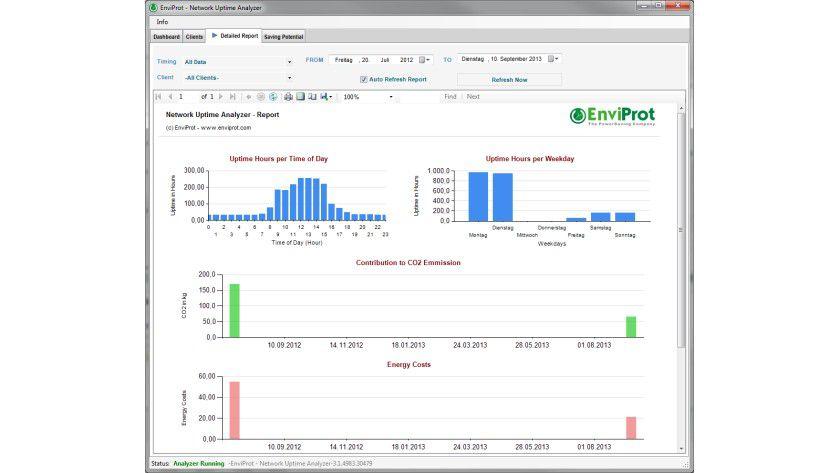 Stromverbrauchsanalyse: Mit dem Network Uptime Analyzer kann der Administrator seinen Gerätepark in puncto Energieaufnahme überwachen beziehungsweise analysieren.
