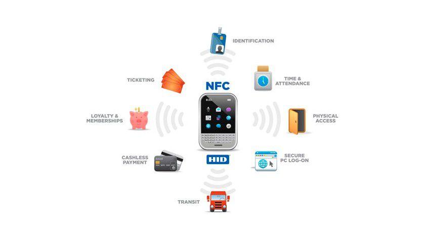 Langsam, aber sicher: Die Bedeutung der Near-Field-Communication-Technologie wächst unaufhaltsam. Die Anwendungen sind dabei mannigfaltig.