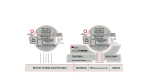 OpenStack statt Amazon Web Services: Open Source macht Cloud Computing flexibler - Foto: Red Hat