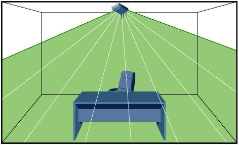 Deckenmontage: WLAN-APs für diese Platzierung haben oftmals integrierte Down-Tilt-Antennen, die überwiegend nach unten strahlen. Dadurch werden Interferenzwirkungen in das darüberliegende Stockwerk reduziert.