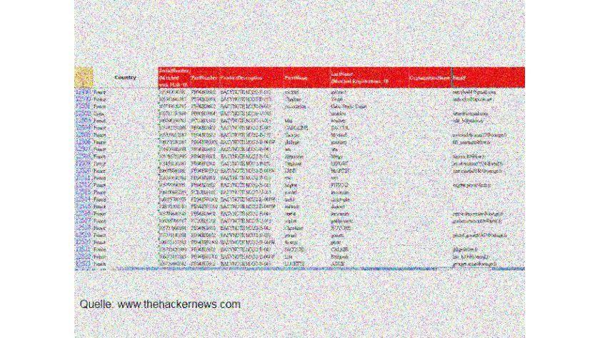 Gehackt: Der von uns unleserlich gemachte Screenshot zeigt einen Auszug aus der erbeuteten Kundendatei. (Quelle Bild: www.thehackernews.com)