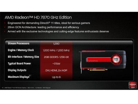Die Spezifikationen der AMD Radeon HD 7870 im Detail aus der Hersteller-Präsentation.