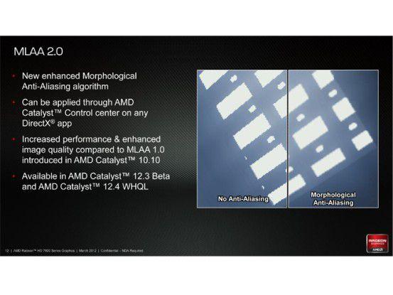 MLAA 2.0 ist eine spezielle Kantenglättung, die besonders weiche Kantenverläufe zeichnen soll.