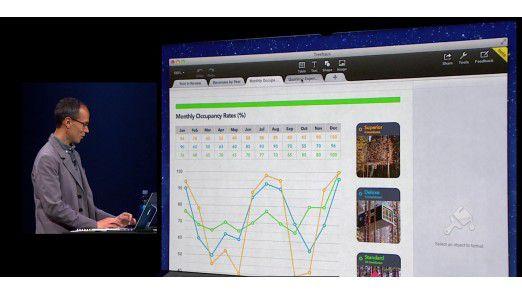 Apple Vice President Robert Rosner zeigte aufwändige Charts und Tabellen, die sich ebenfalls flüssig in Numbers in der Browser-Umgebung bearbeiten lassen.