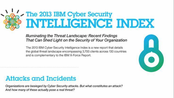 IBM-Hinweis zur IT-Bedrohungen: Threat-Abwehr-Lösungen nun zusammen mit AT&T.