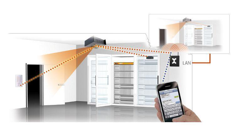 Mit dem Fünf-Minuten-Test von Kentix, lassen sich Lücken in der Security-Struktur aufdecken.