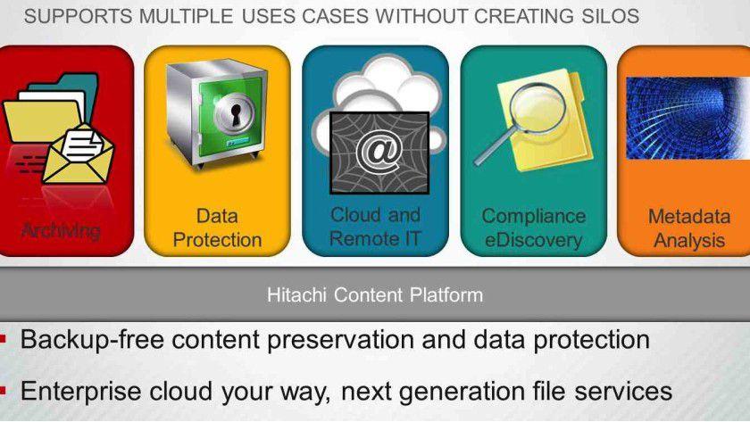 Hitachi Data Systems: Neuer Schub für Vielfalt der Hitachi Content Platform (HCP).