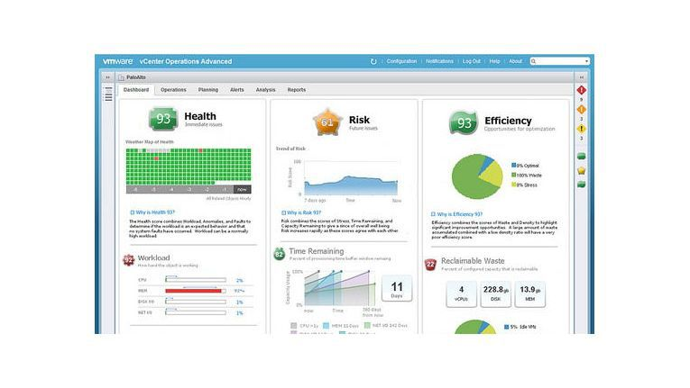VMware vCenter - das Dashboard
