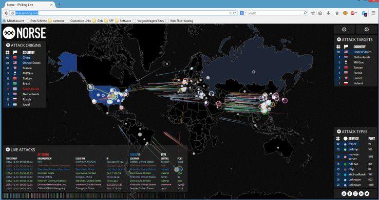 Abb. 6. Einer der Bildschirme im HP-Cyberabwehrzentrum zeigt in Echtzeit, welche Angriffe in aller Welt über das Internet geführt werden. Die Darstellung lässt sich bei Norse-IP-Viking finden.