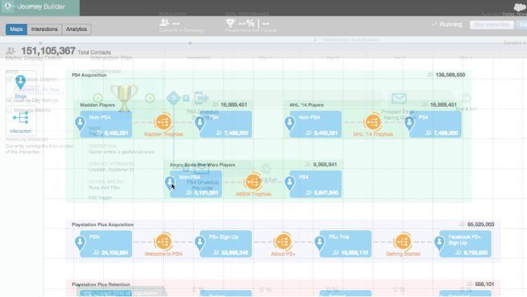 CRM-Anbieter Salesforce hat ein Tool zur Planung der Touchpoints über die gesamte Customer Journey entwickelt.