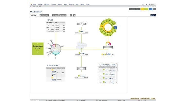 """Übersicht über die Funktionen des Network Monitoring-Tools """"PRTG"""" von Paessler"""