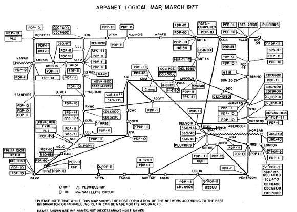 Am ARPANET waren Großrechner von mehreren Universitäten angeschlossen.