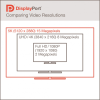 DisplayPort 1.3