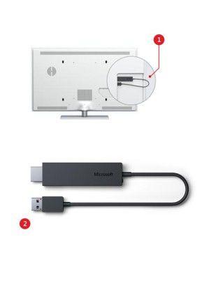 Der Microsoft Wireless Display Adapter wird im HDMI-Eingang eines Fernsehers oder anderen Ausgabegeräts eingesteckt, die Spannungsversorgung erfolgt über USB.