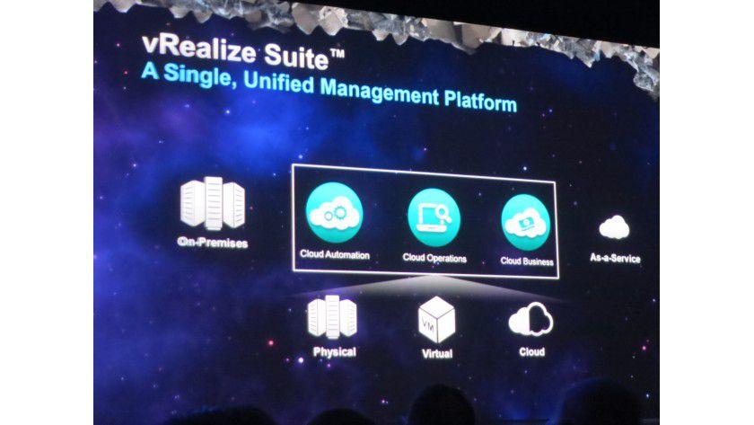 Flexibel: In der VMware vRealize Suite bündelt VMware Managementkomponenten, um IT-Infrastrukturen und Applikationen in einer Hybrid Cloud zu verwalten.