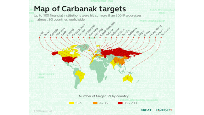 "Internationale Gang ""Carbanak"": Cyber-Bankräuber sollen eine Milliarde US-Dollar erbeutet haben - Foto: Kaspersky Lab"