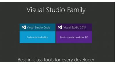 Microsoft Visual Studio Code - Foto: Microsoft