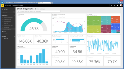 Business Intelligence: Microsoft Power BI - Daten auswerten und visualisieren - Foto: Microsoft