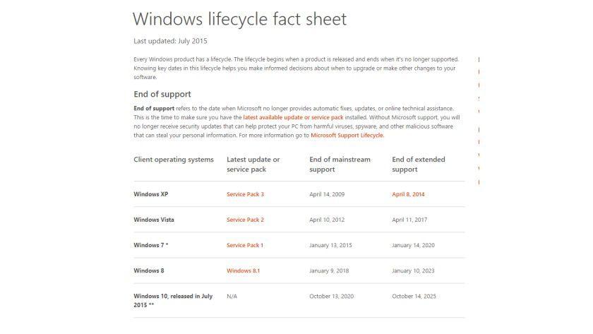 Windows 10 Support: Bis Oktober 2025 erstreckt sich der Extended Support.