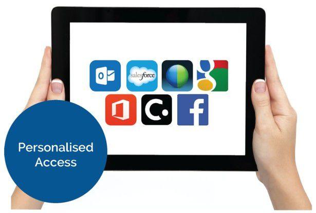 Das Macheen-Prinzip: Verbindungen zu Salesforce.com & Co. sind beruflich, Facebook und Skype eher privater Natur.
