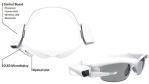 Sonys Datenbrille: Normale Brille wird zu Google Glass - Foto: Sony