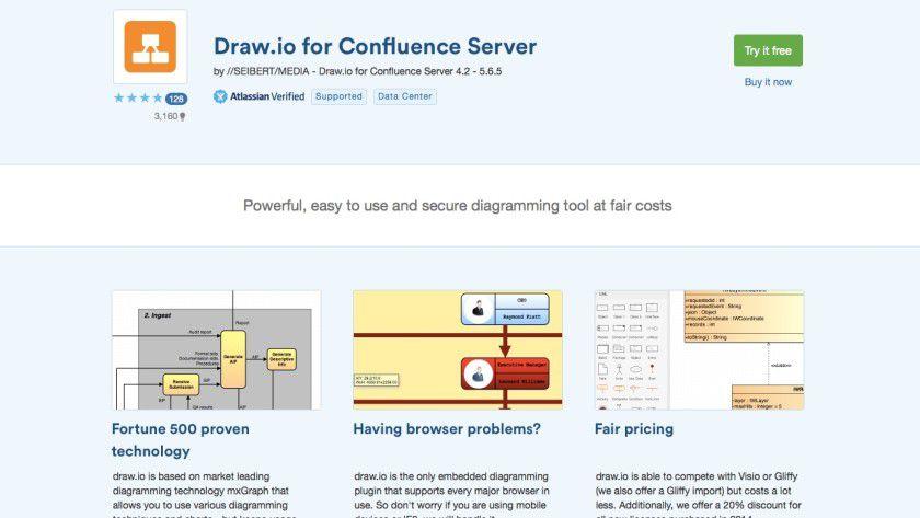 Neben der kostenlosen Version, die funktionell uneingeschränkt ist, bietet der Hersteller Plug-ins für die Collaboration-Lösungen aus dem Hause Atlassian Confluence und Jira, die vor allem unter Softwareentwicklern sehr beliebt sind.