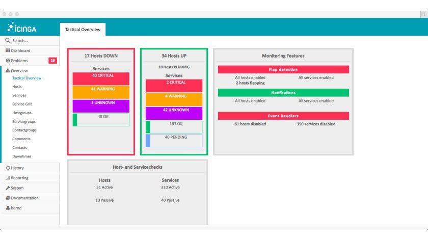 Durchblick: Die Web-Anwendung punktet mit einem modernen und intuitiven UI-Design, das klassische Monitoring-Tools in den Schatten stellt.