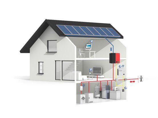 GSMA: Wenn, dann sollte im Haus alles vernetzt sein.