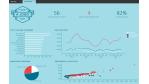 Daten-Analyse & Visualisierung: Tibco Spotfire 7: Das ist neu - Foto: Tibco Software Inc.