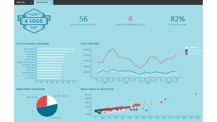Das Datenvisualisierungs- und Analyse-Tool Spotfire 7 bietet eine neue, anpassbare und - laut Hersteller Tibco - besonders intuitiv bedienbare Benutzeroberfläche.