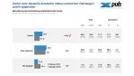 Studie Autonomes Fahren 2015: Mehr Akzeptanz für das selbstfahrende Auto - Foto: puls Marktforschung GmbH