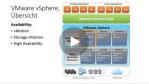 Videoanleitungen: Überblick über VMware vSphere 5.5