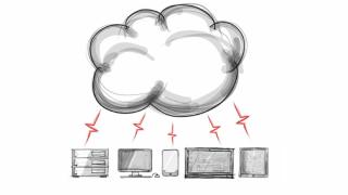 Cloud Readiness in Deutschland: Wie sich Anwender auf den Weg in die Zukunft machen - Foto: everything possible - Shutterstock.com