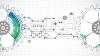 IoT-Produkte und -Strategien der Hersteller
