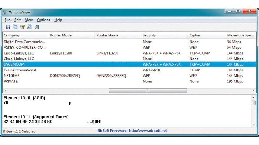 Drahtlosnetzwerke in der Übersicht: Die Parameter eines WLANs können Sie nicht nur in den Routereinstellungen ermitteln. Wifi Info View listet alle Eigenschaften wie etwa das Verschlüsselungsprotokoll auf.