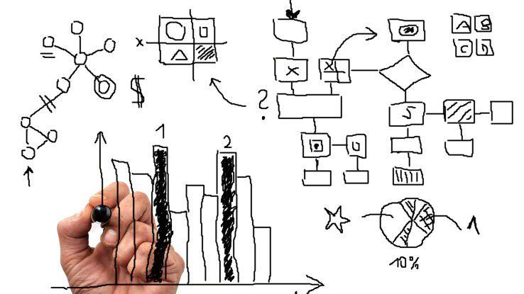 Unternehmen, die sich für BPM-Projekte einem möglichst ganzheitlichem, modellgetriebenen Vorgehensmodell bedienen, erreichen eine höhere Qualität der Anforderungs- und Prozessbeschreibung in einer kürzeren Zeit.