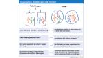 Agiles Management: Durch Selbstorganisation zu größerem Unternehmenserfolg - Foto: Kraus & Partner