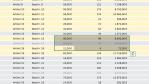 Microsoft Excel für Profis: Praktische Tastatur-Shortcuts für Excel 2013 und 2016