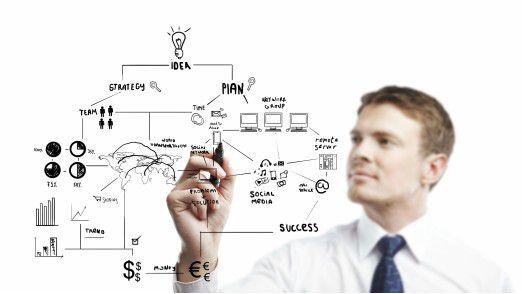 Strategien sind prinzipiell geplante Verhaltensweisen zur Erreichung von Zielen.