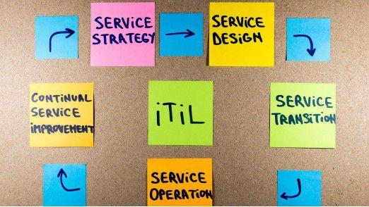 ITSM, ISO/IEC 20000, COBIT, ITIL, Kanban, Kanbil - dieser Begriffsdschungel kann einen schon einmal überfordern. CIO.de versucht, ihn zu lichten.