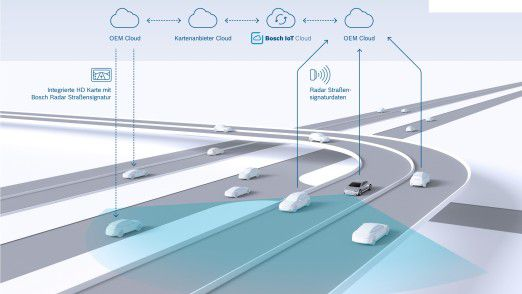 Bosch erstellt für das automatisierte Fahren eine Karte. Die Basis dafür sind Radarsignale.