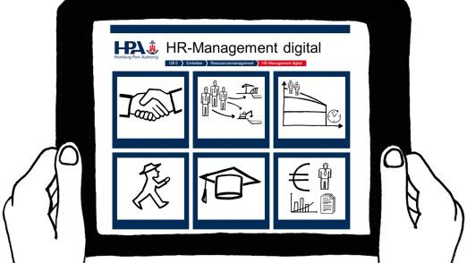 Das HR-Management-Portal