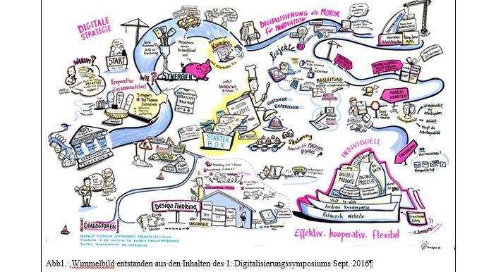 CIO Annette Suckert hat das Digitalisierungsprojekt der Thüga von einer Zeichnerin ins Bild setzen lassen.