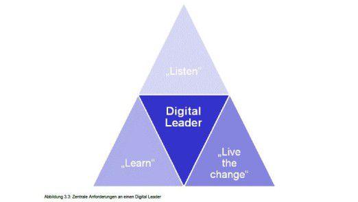 Der Digital Leader der Zukunft ist vor allem lern- und veränderungsfähig.