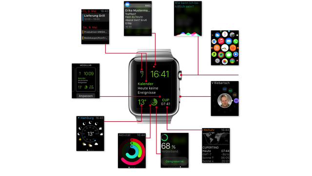 Die Bedienung Apple Watch