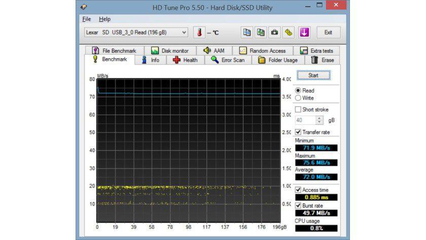 Test-Ergebnis der Sandisk Ultra microSDXC 200GB im Benchmark HD Tune Pro: Lesetempo und Zugriffszeit.