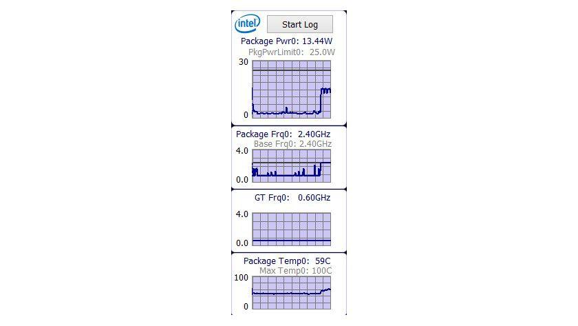 Mit dem Power Gadget für Intel-Prozessoren haben Sie alle wichtigen CPU-Werte jederzeit im Blick. Dann wissen Sie, ob die CPU ihr Leistungspotenzial tatsächlich ausspielen kann.