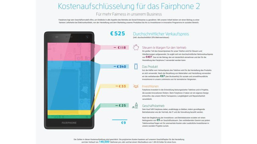 Kostenaufschlüsselung für das Fairphone 2